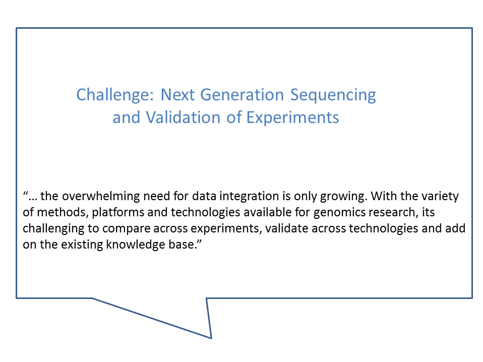 Next Generation Sequencing and Validation of Experiments